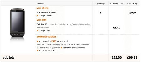 htc desire black edition orange