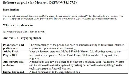 motorola defy android 22 update uk