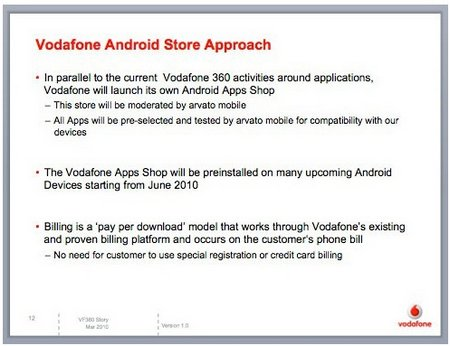 vodafone euro android store